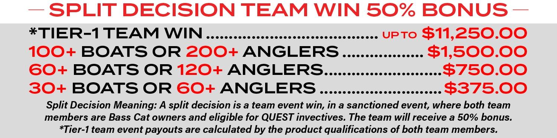 Quest split decision team win criteria