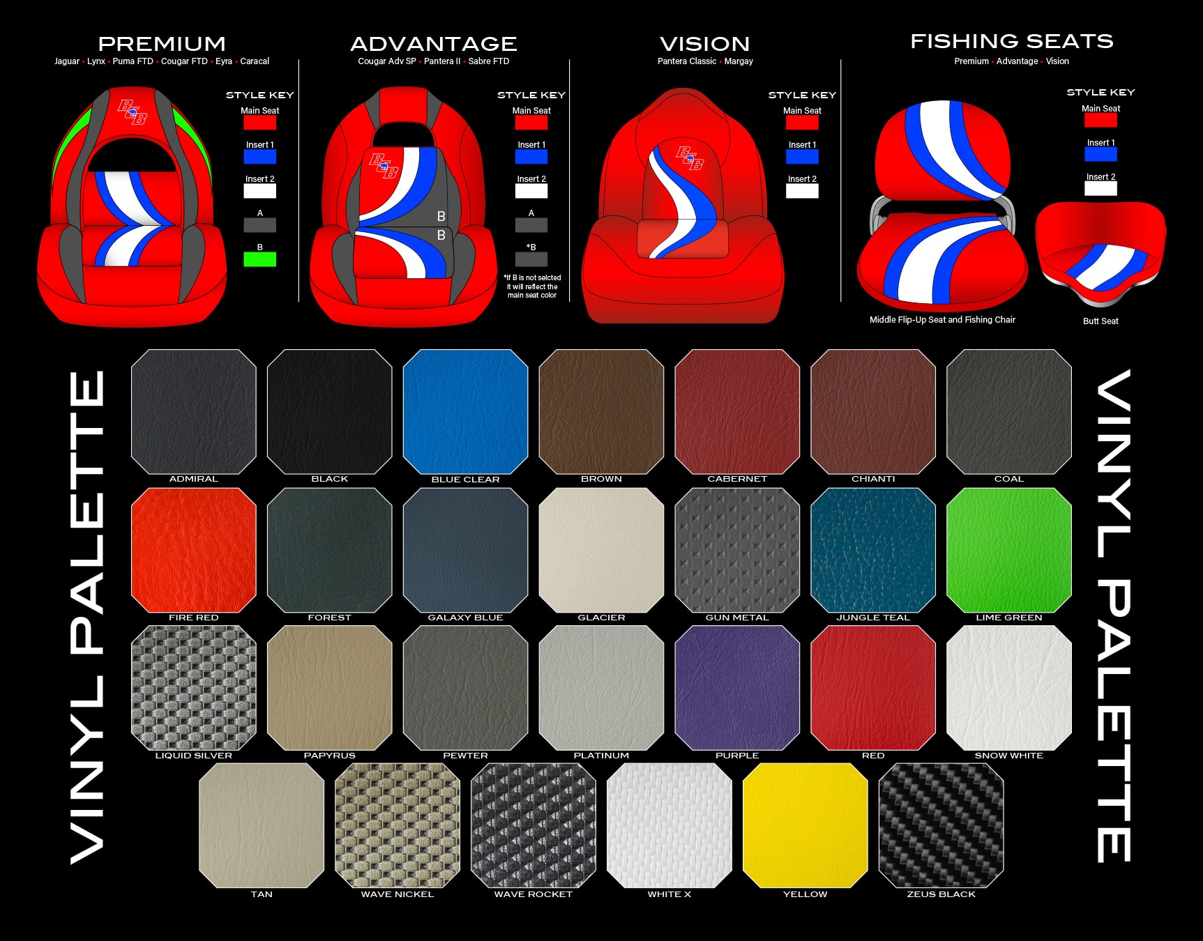 Bass Cat Seat Color Guide